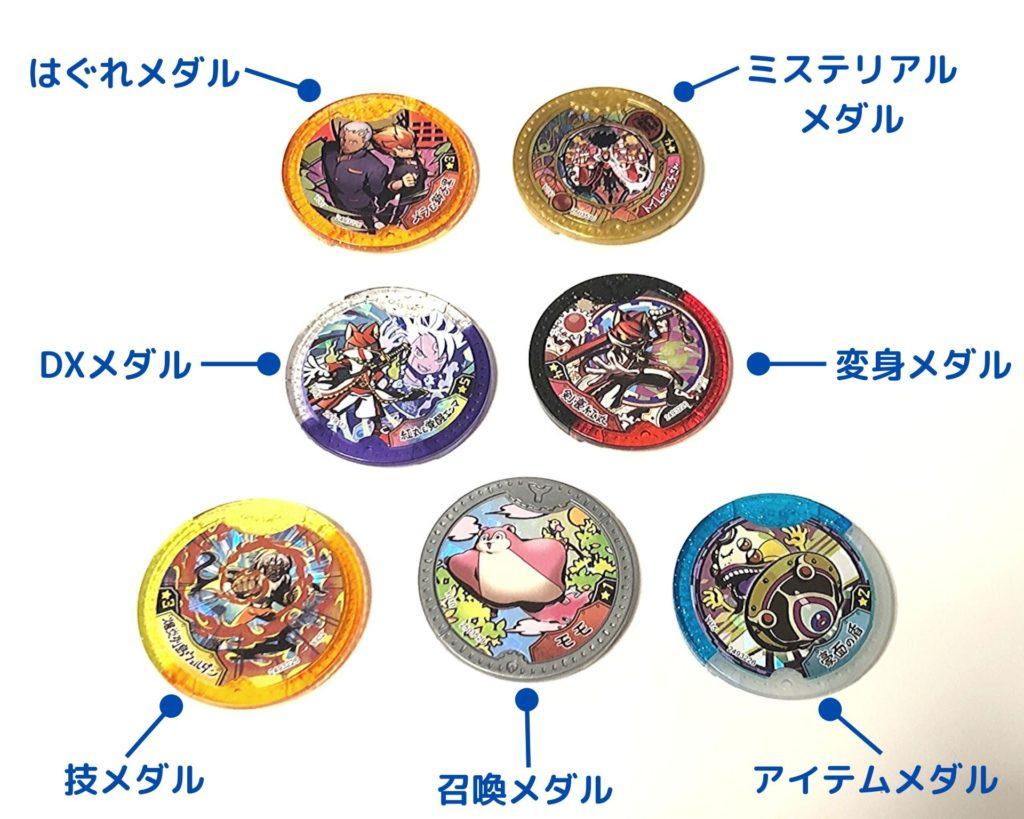 YSPメダルの種類を説明した画像